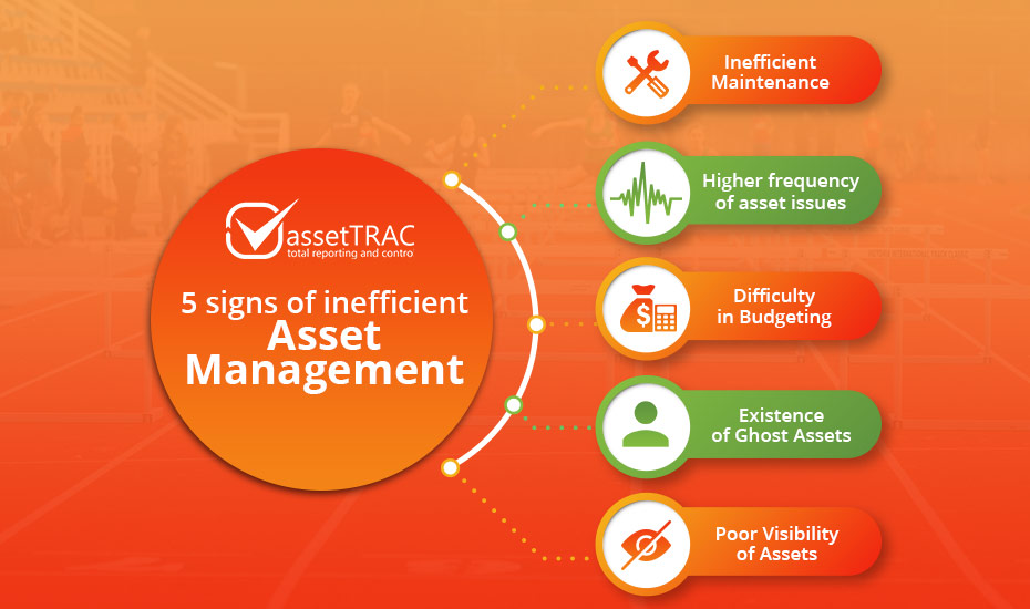5 Signs of Inefficient Asset Management