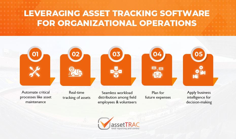 How can your Organisation Harness the Potential of Asset Tracking and Management Software